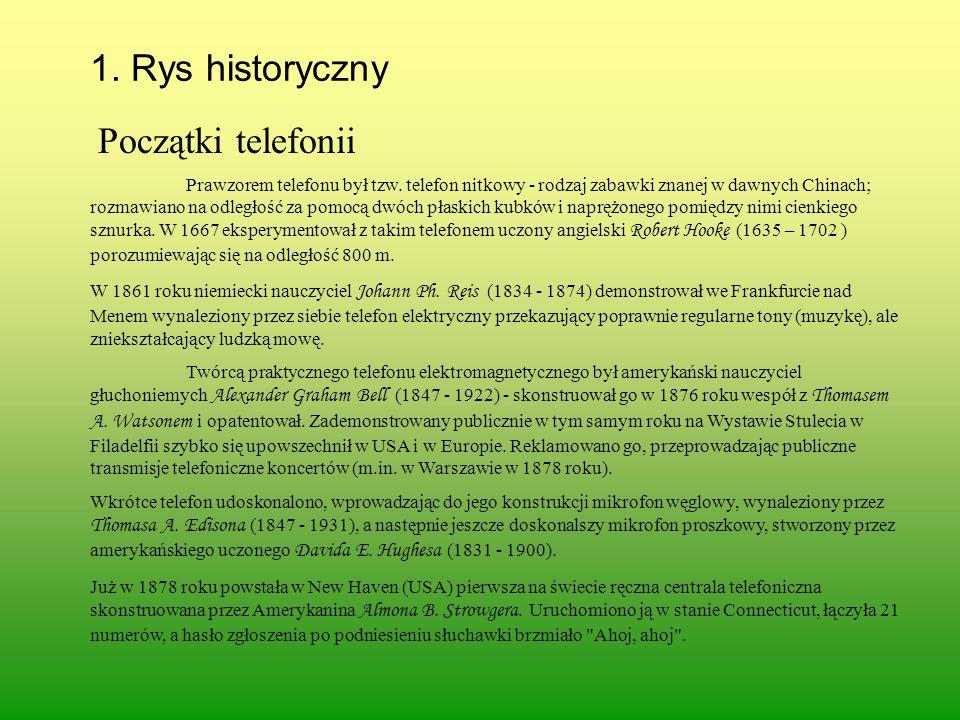 1. Rys historyczny Początki telefonii