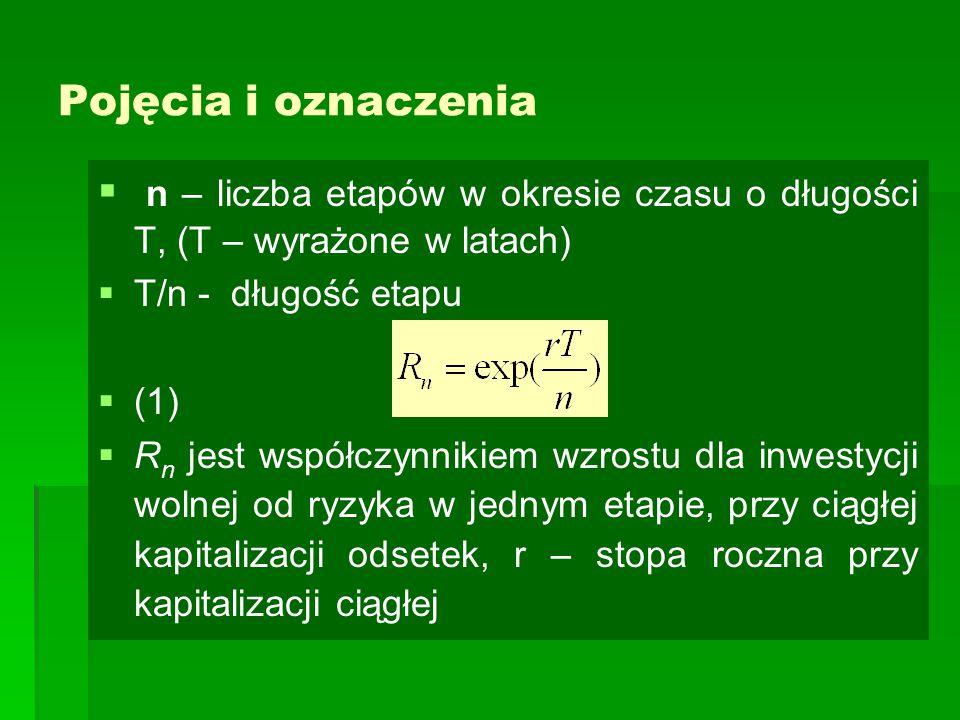 Pojęcia i oznaczenia n – liczba etapów w okresie czasu o długości T, (T – wyrażone w latach) T/n - długość etapu.