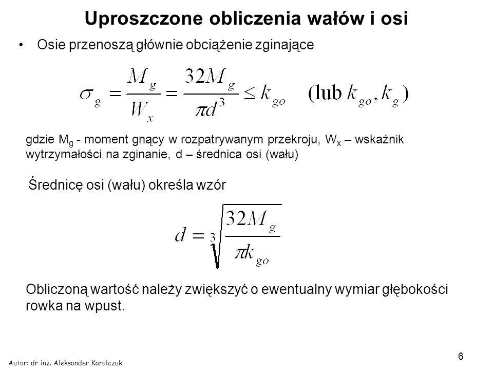 Uproszczone obliczenia wałów i osi