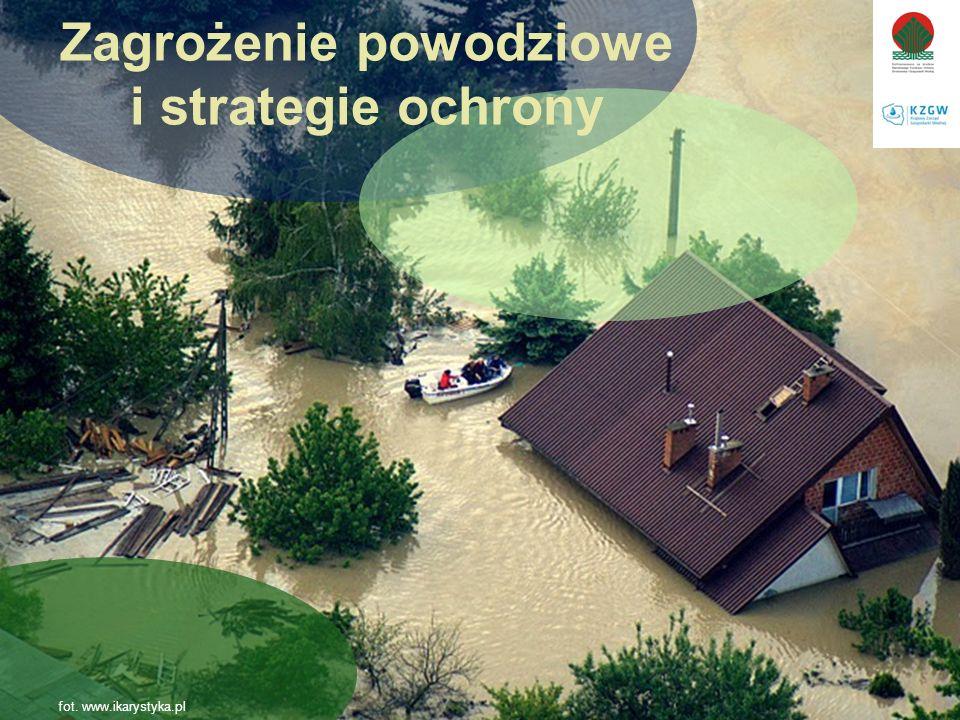 Zagrożenie powodziowe i strategie ochrony