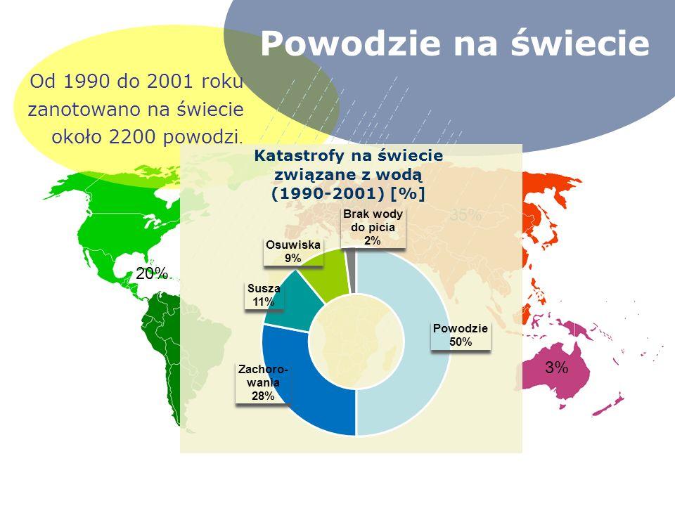 Powodzie na świecie Od 1990 do 2001 roku zanotowano na świecie