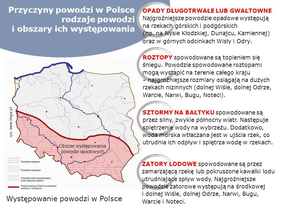 Przyczyny powodzi w Polsce rodzaje powodzi i obszary ich występowania