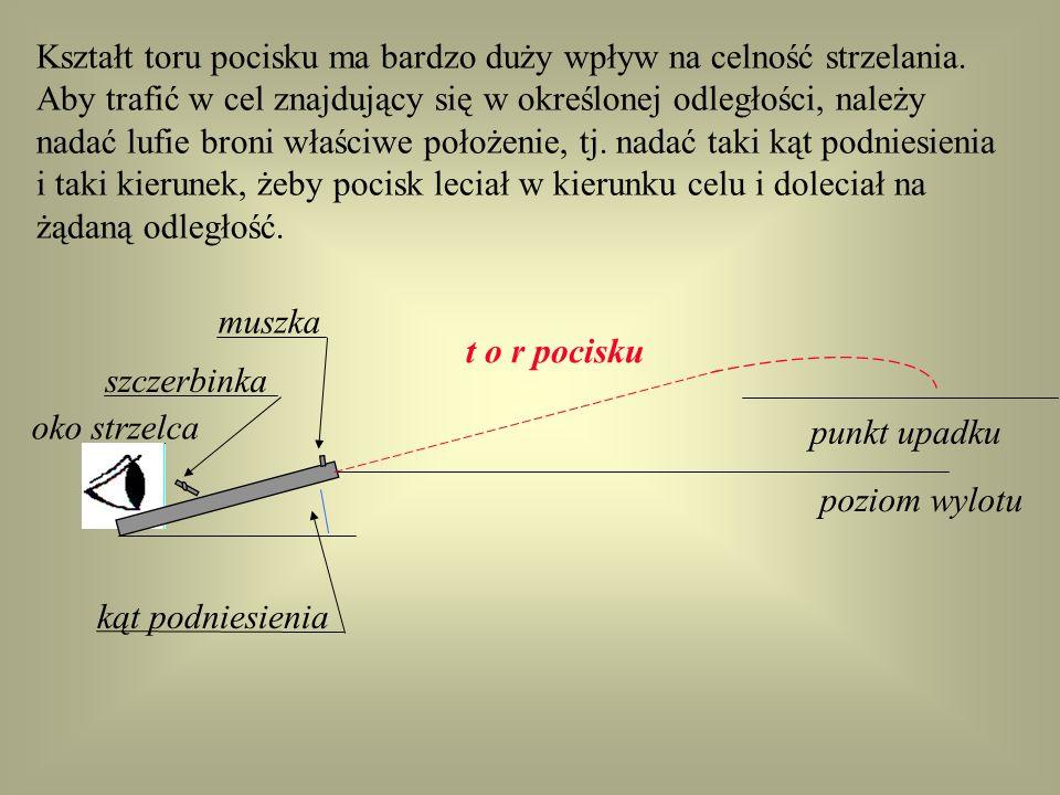 Kształt toru pocisku ma bardzo duży wpływ na celność strzelania.