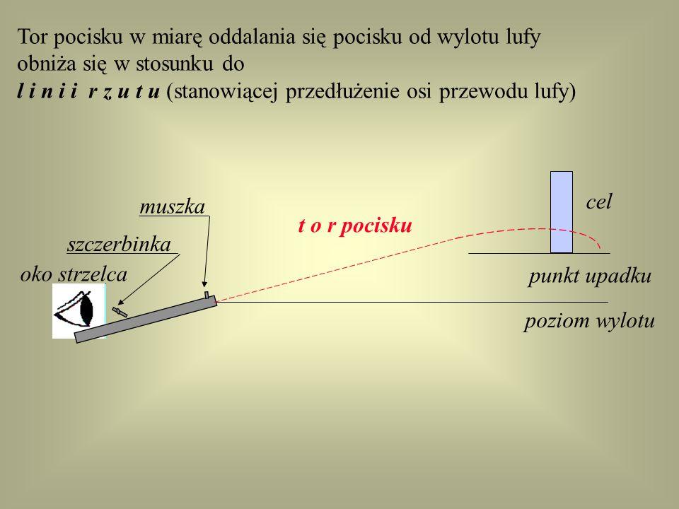 Tor pocisku w miarę oddalania się pocisku od wylotu lufy
