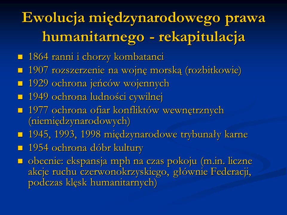 Ewolucja międzynarodowego prawa humanitarnego - rekapitulacja