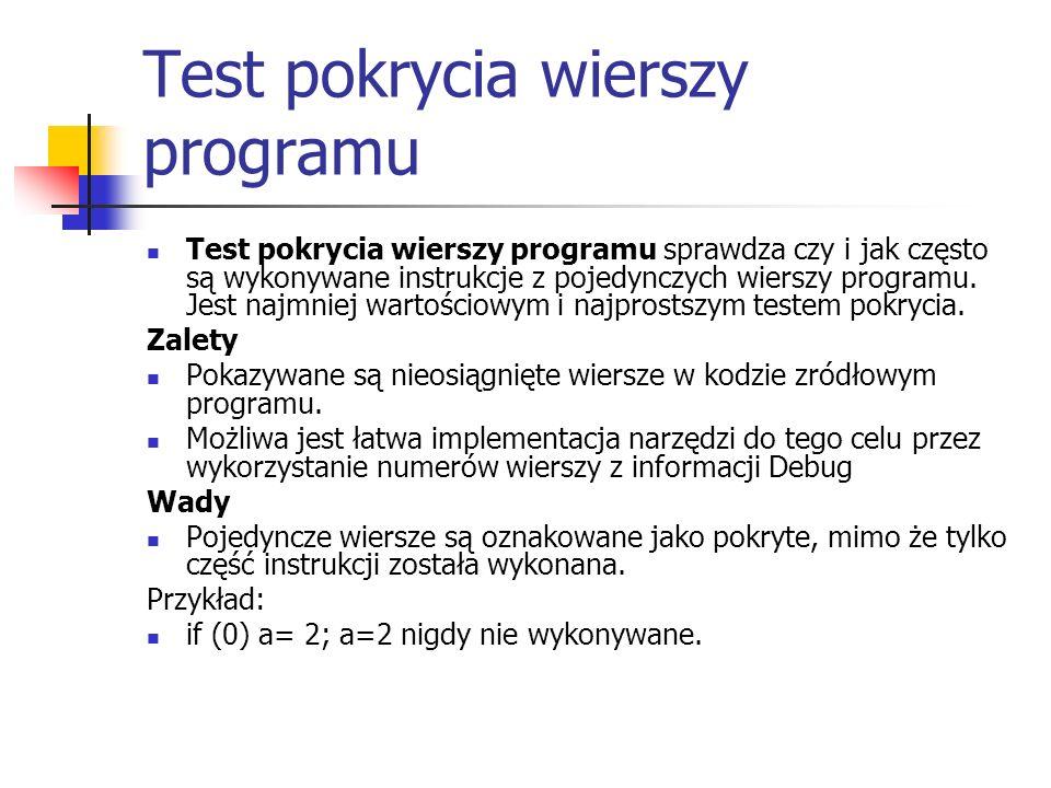 Test pokrycia wierszy programu