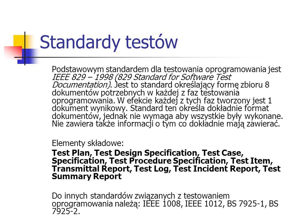 Standardy testów