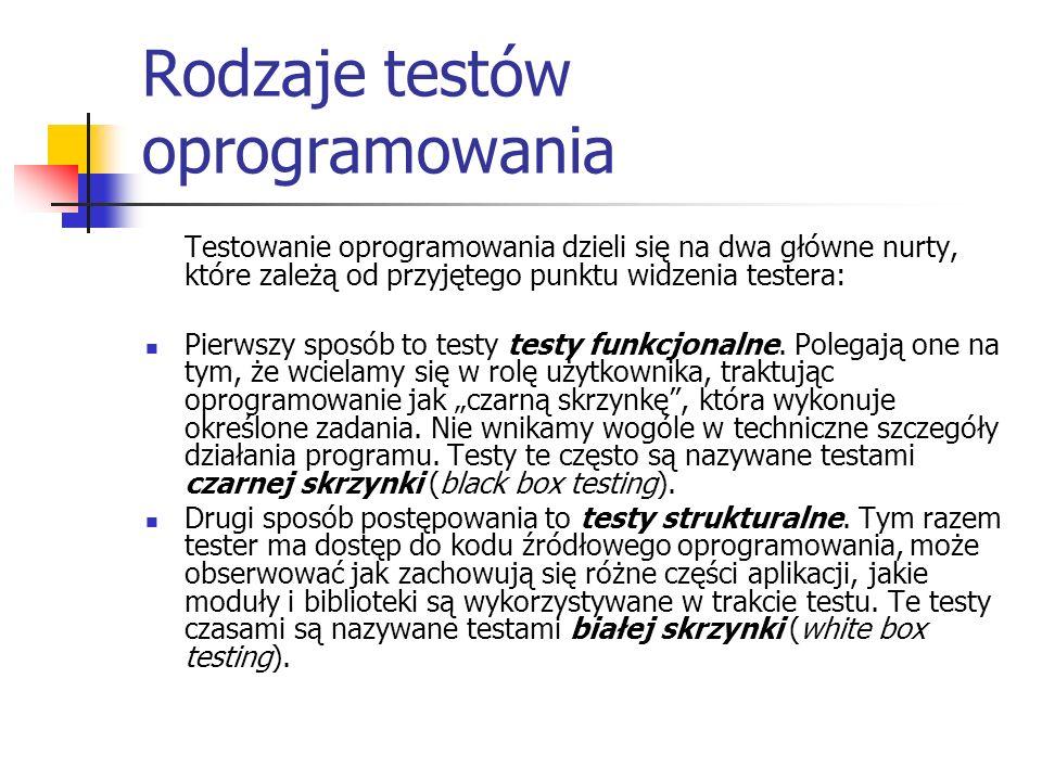 Rodzaje testów oprogramowania