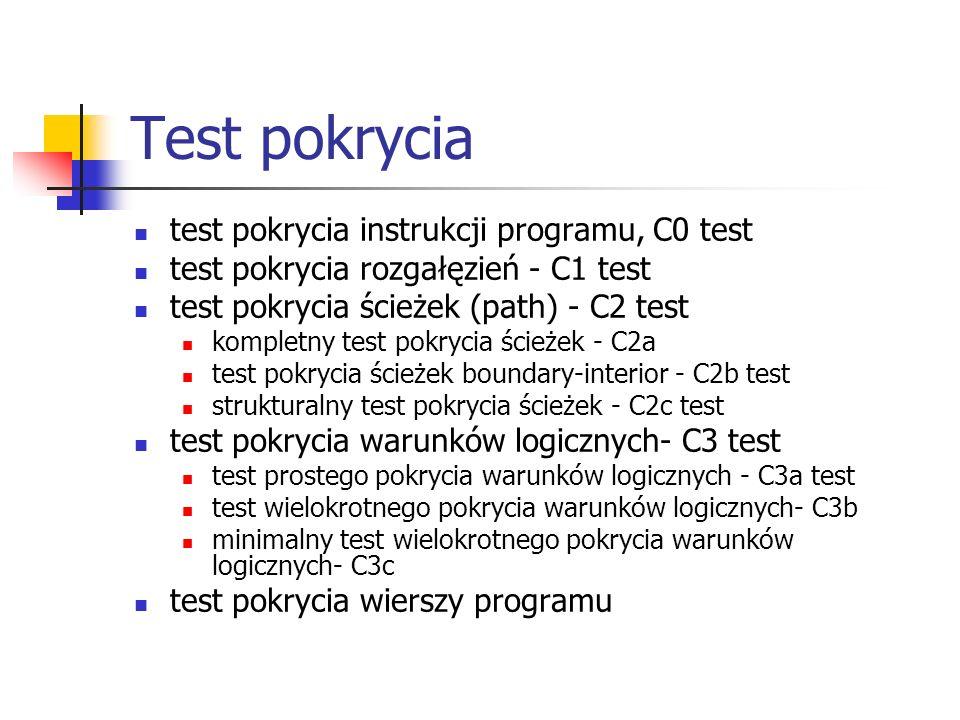 Test pokrycia test pokrycia instrukcji programu, C0 test