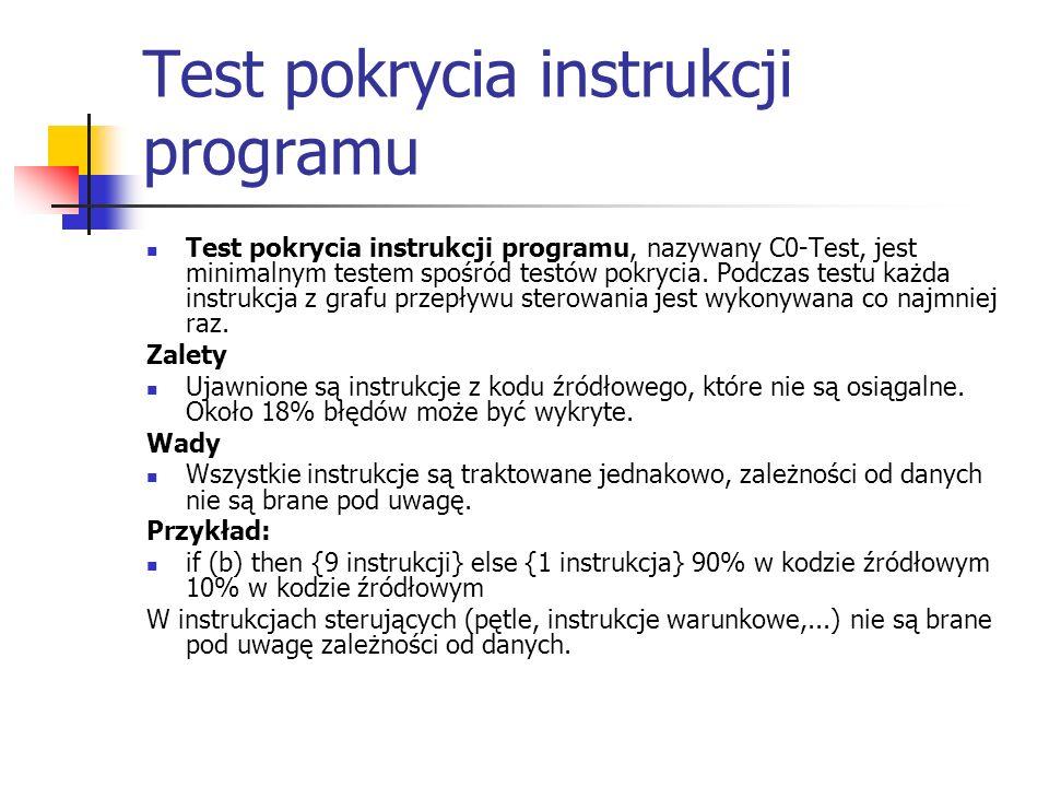Test pokrycia instrukcji programu