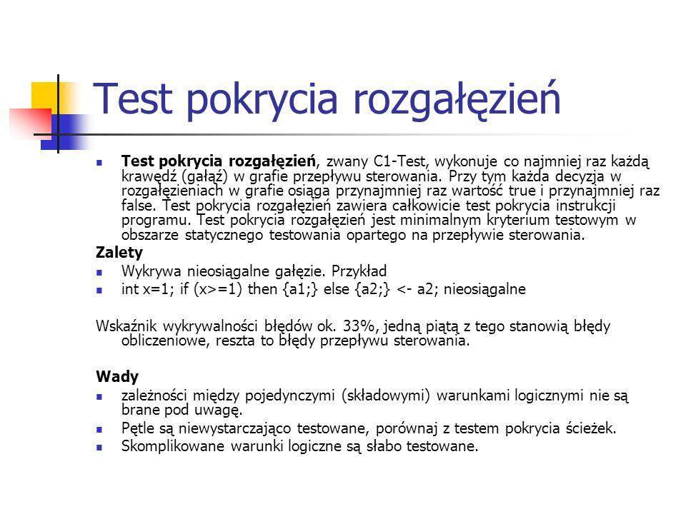 Test pokrycia rozgałęzień