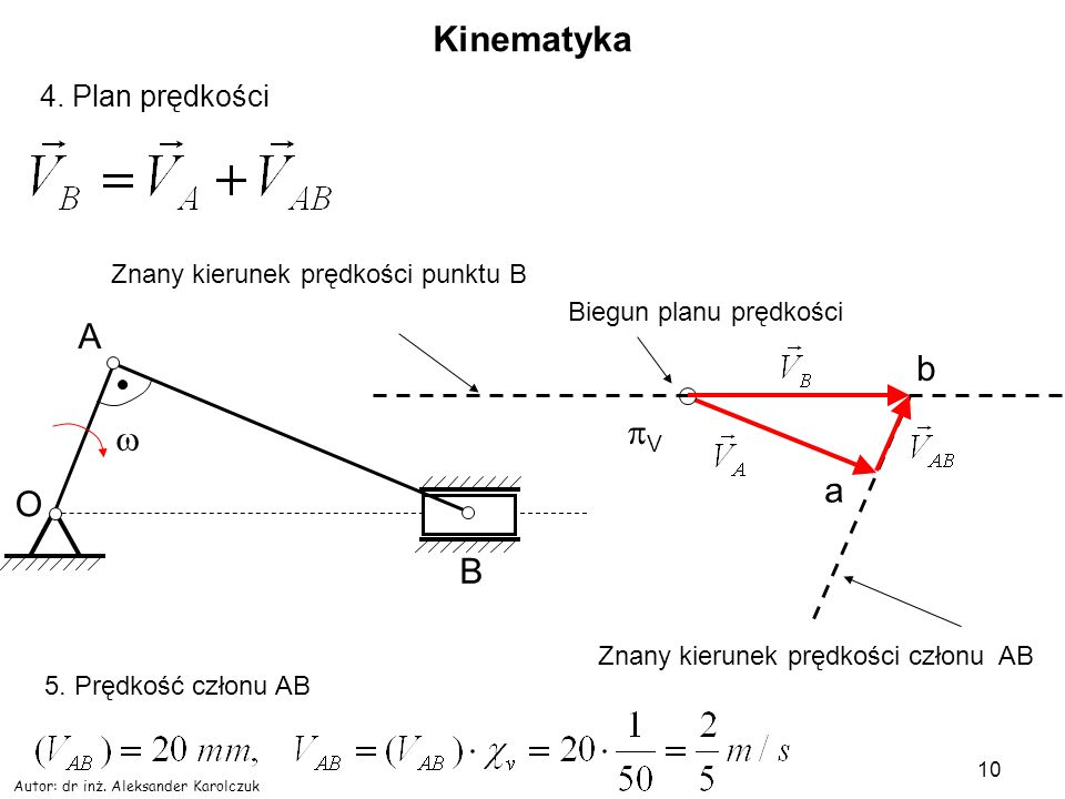 Kinematyka A b V w a O B 4. Plan prędkości