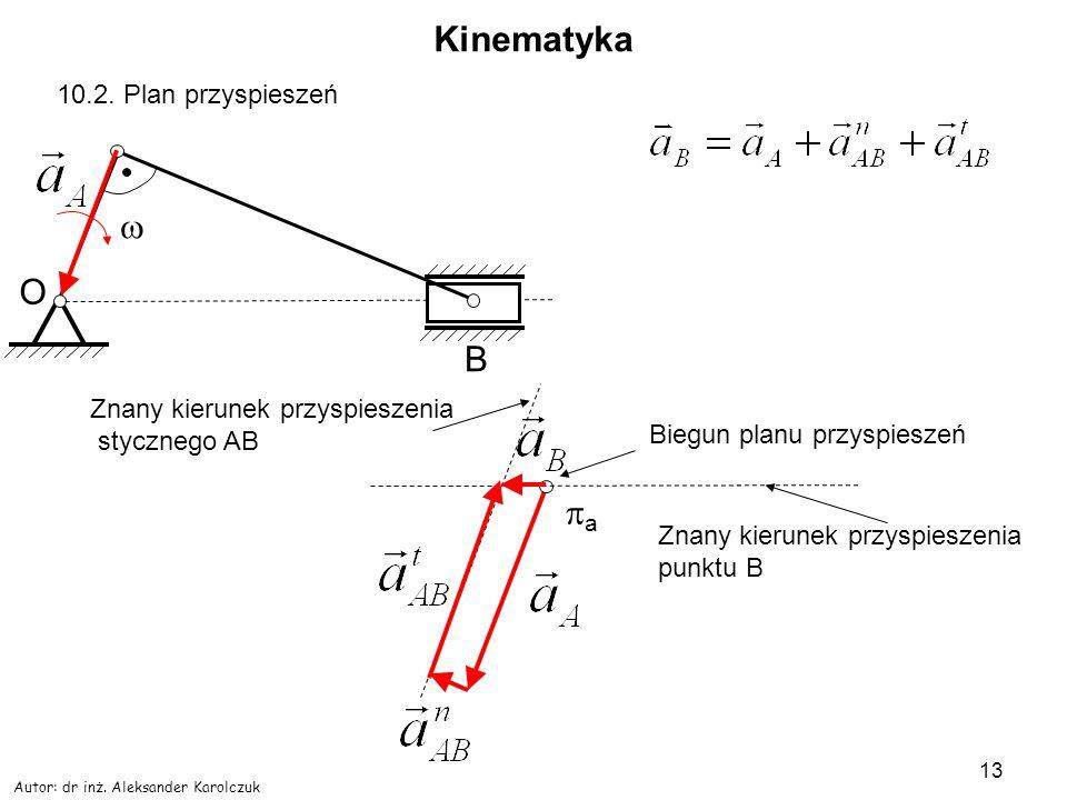 Kinematyka w O B a 10.2. Plan przyspieszeń