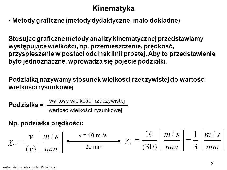 Kinematyka Metody graficzne (metody dydaktyczne, mało dokładne)