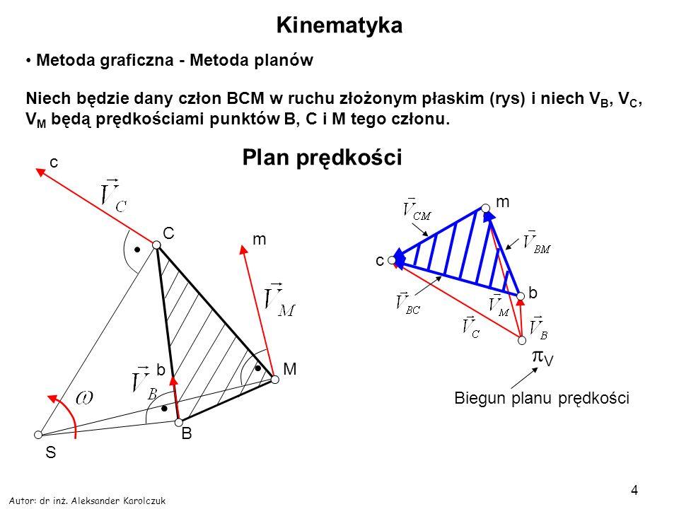 Kinematyka Plan prędkości V Metoda graficzna - Metoda planów