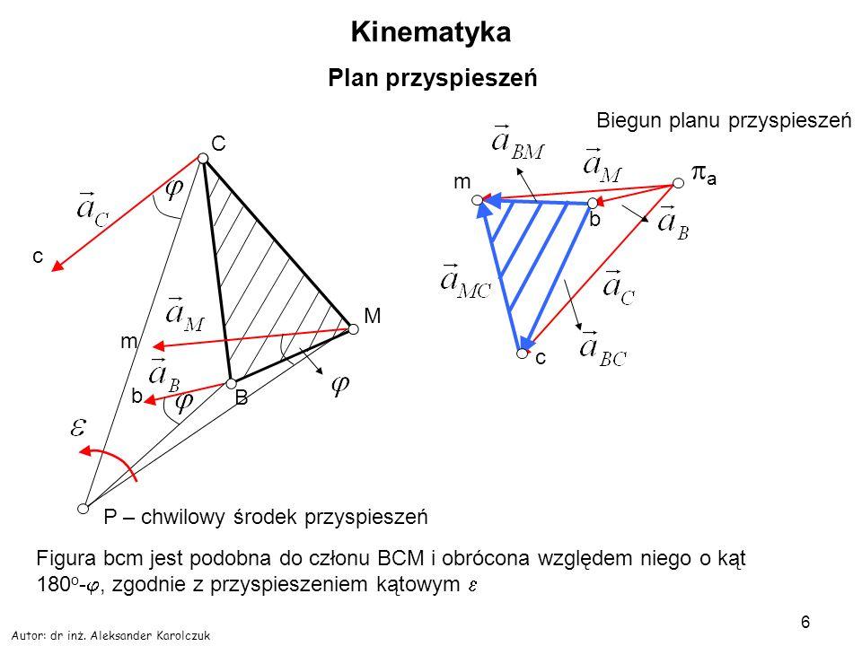 Kinematyka a Plan przyspieszeń Biegun planu przyspieszeń C m b c M m