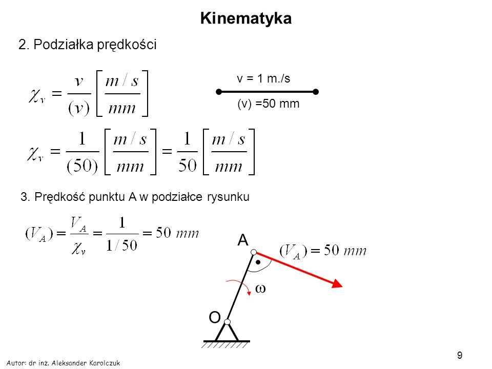 Kinematyka A w O 2. Podziałka prędkości v = 1 m./s (v) =50 mm