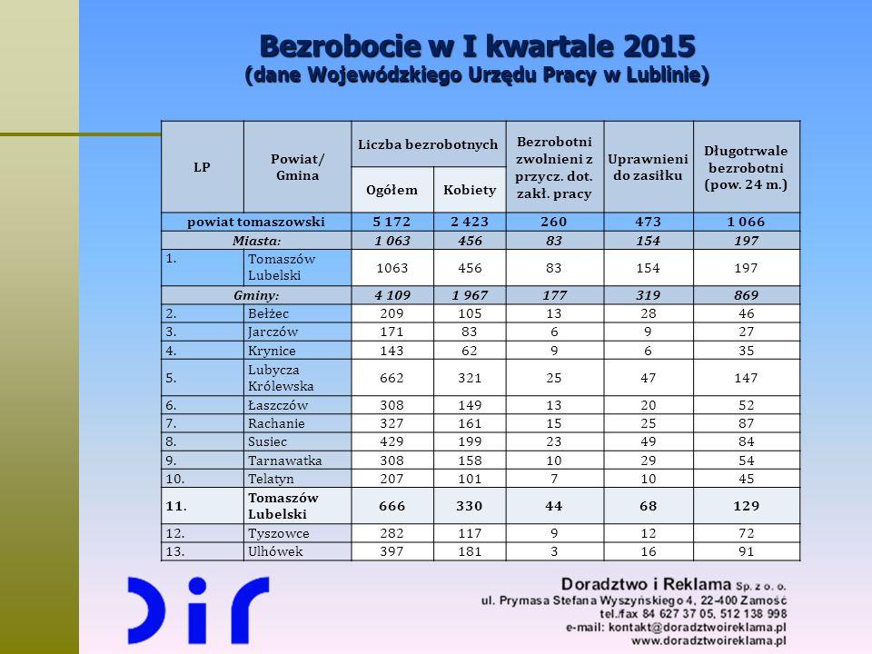 Bezrobocie w I kwartale 2015 (dane Wojewódzkiego Urzędu Pracy w Lublinie)