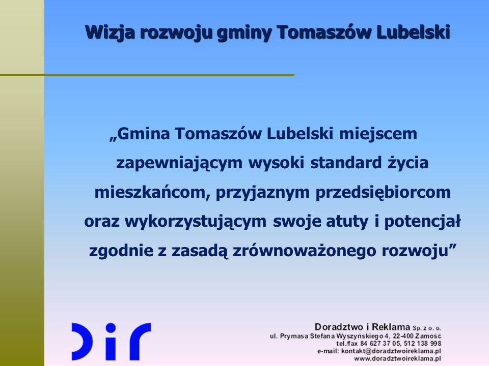 Wizja rozwoju gminy Tomaszów Lubelski