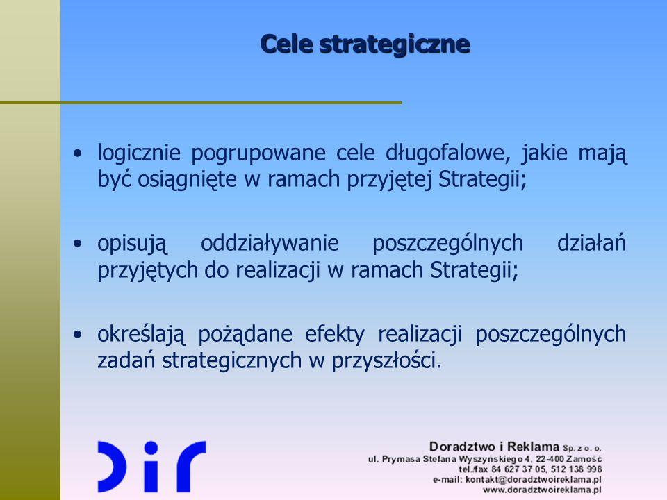 Cele strategiczne logicznie pogrupowane cele długofalowe, jakie mają być osiągnięte w ramach przyjętej Strategii;