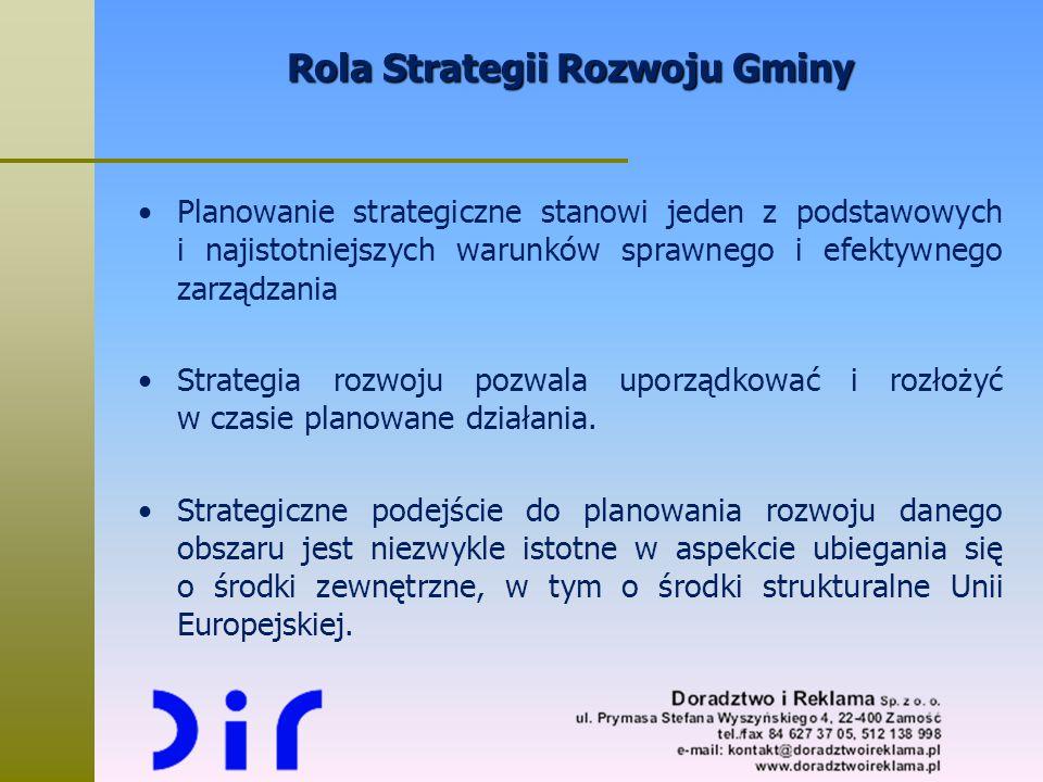 Rola Strategii Rozwoju Gminy