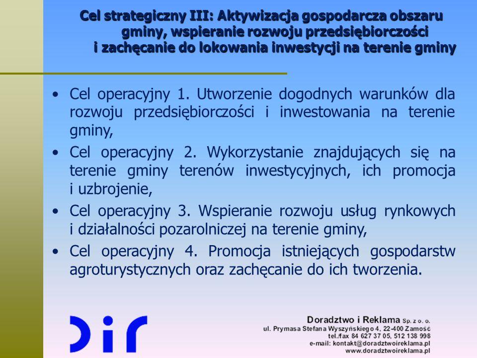 Cel strategiczny III: Aktywizacja gospodarcza obszaru gminy, wspieranie rozwoju przedsiębiorczości i zachęcanie do lokowania inwestycji na terenie gminy