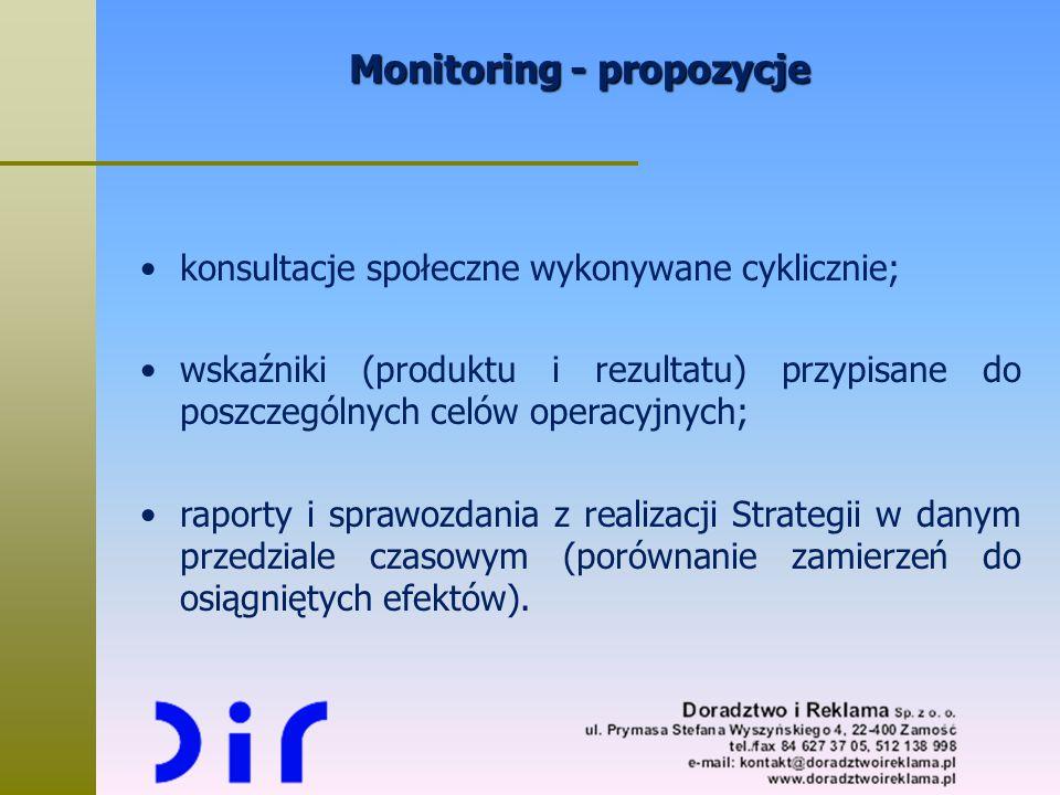Monitoring - propozycje