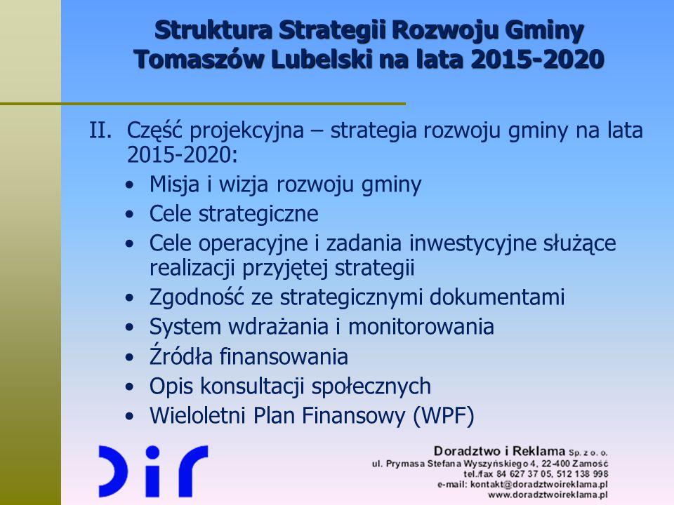 Struktura Strategii Rozwoju Gminy Tomaszów Lubelski na lata 2015-2020