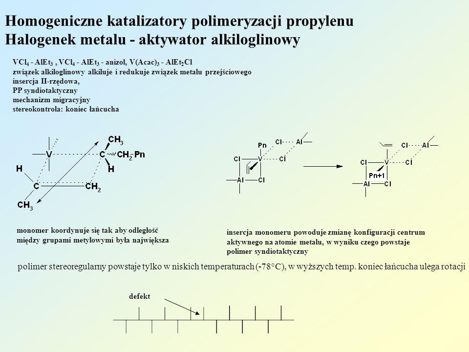 Homogeniczne katalizatory polimeryzacji propylenu Halogenek metalu - aktywator alkiloglinowy