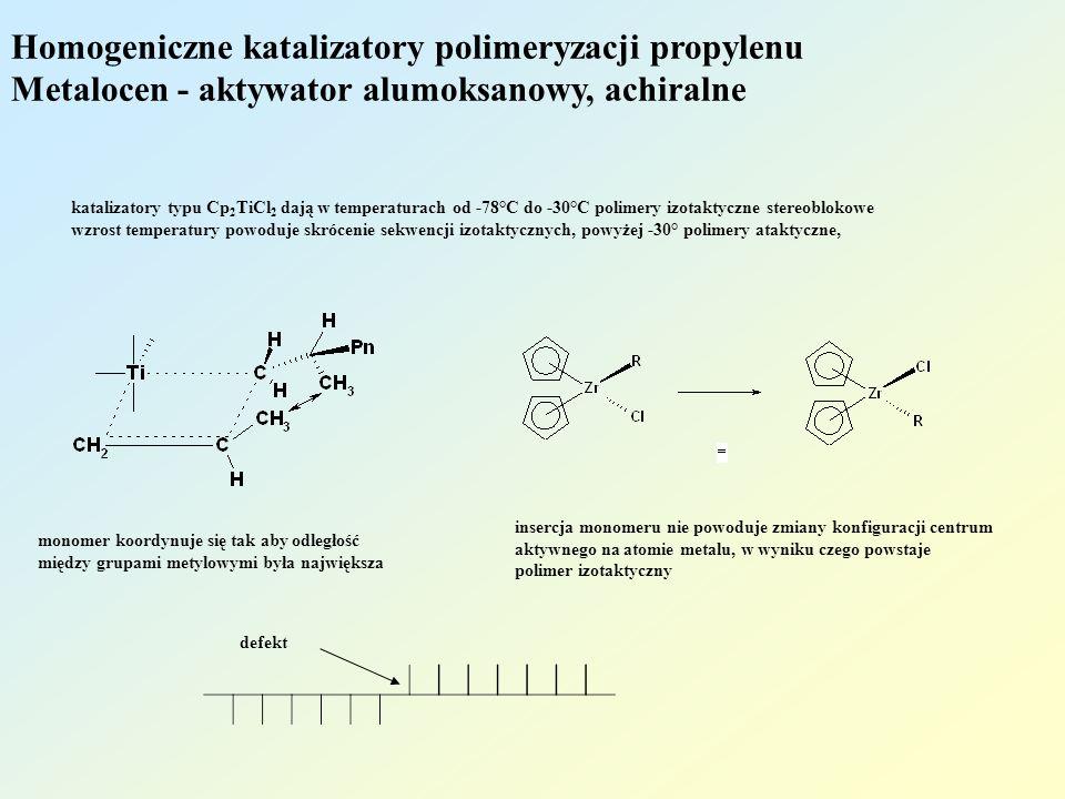 Homogeniczne katalizatory polimeryzacji propylenu Metalocen - aktywator alumoksanowy, achiralne