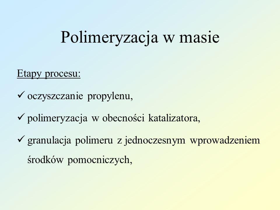 Polimeryzacja w masie Etapy procesu: oczyszczanie propylenu,