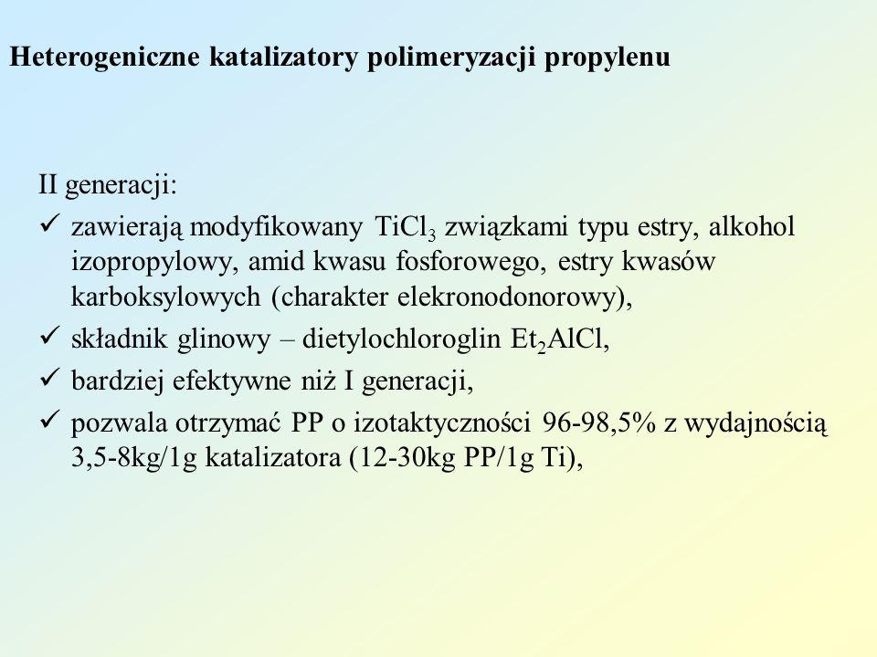 Heterogeniczne katalizatory polimeryzacji propylenu