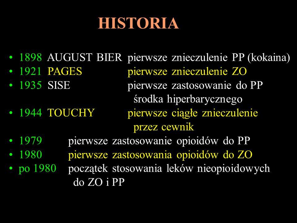 HISTORIA 1898 AUGUST BIER pierwsze znieczulenie PP (kokaina)