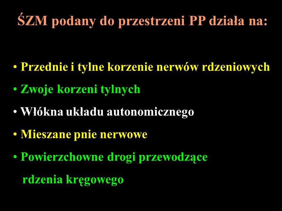 ŚZM podany do przestrzeni PP działa na: