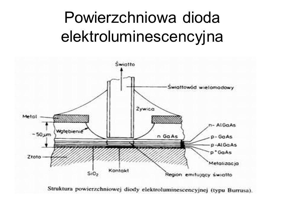Powierzchniowa dioda elektroluminescencyjna
