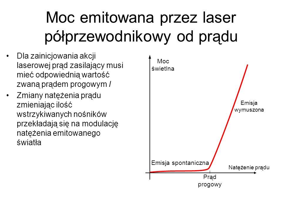 Moc emitowana przez laser półprzewodnikowy od prądu