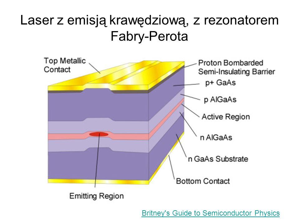 Laser z emisją krawędziową, z rezonatorem Fabry-Perota