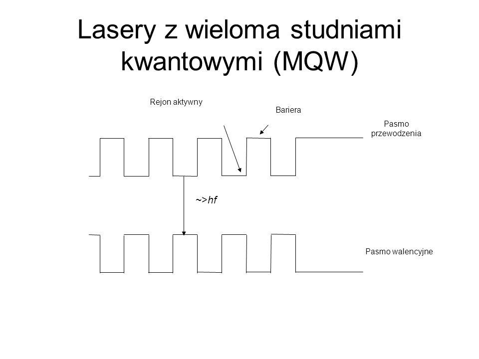 Lasery z wieloma studniami kwantowymi (MQW)