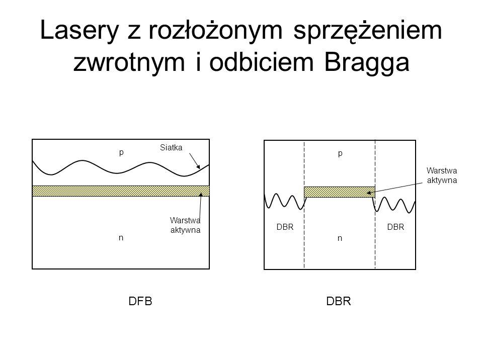 Lasery z rozłożonym sprzężeniem zwrotnym i odbiciem Bragga