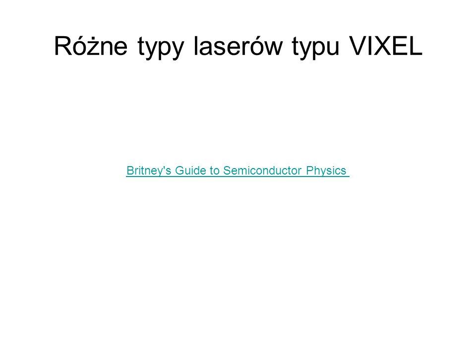 Różne typy laserów typu VIXEL