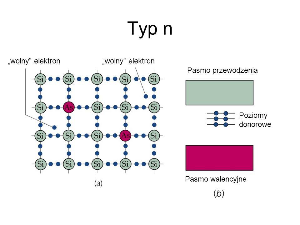"""Typ n """"wolny elektron Pasmo przewodzenia Poziomy donorowe"""