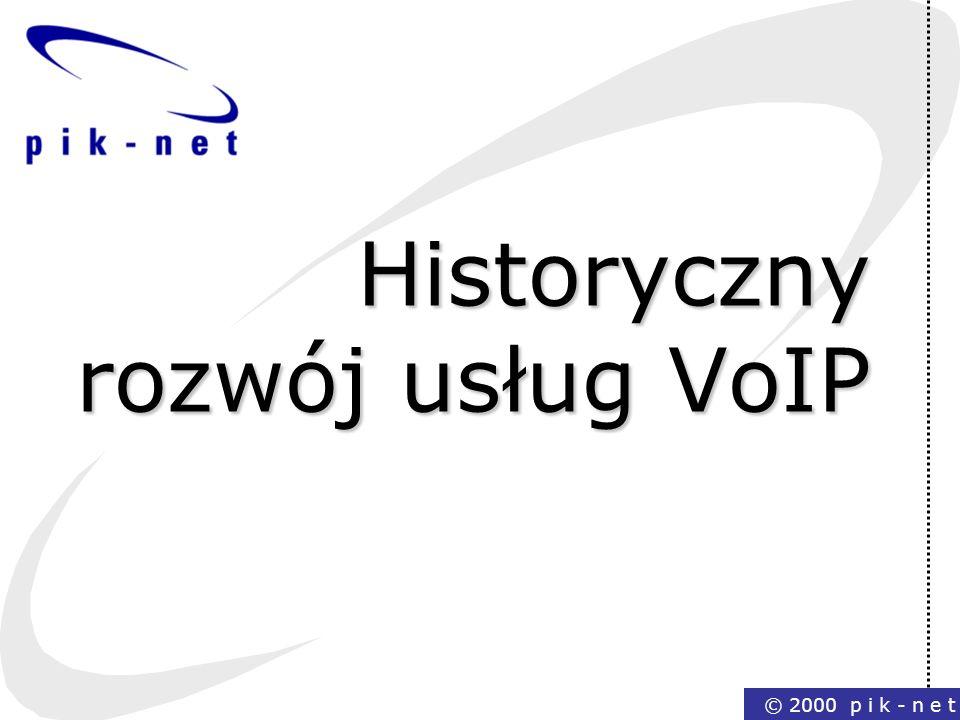 Historyczny rozwój usług VoIP