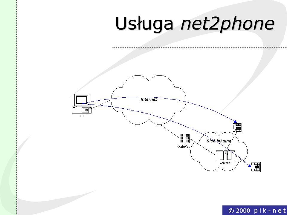 Usługa net2phone © 2000 p i k - n e t