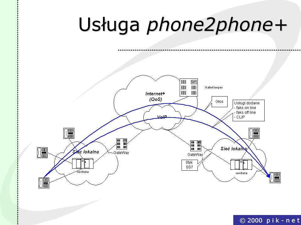 Usługa phone2phone+ © 2000 p i k - n e t