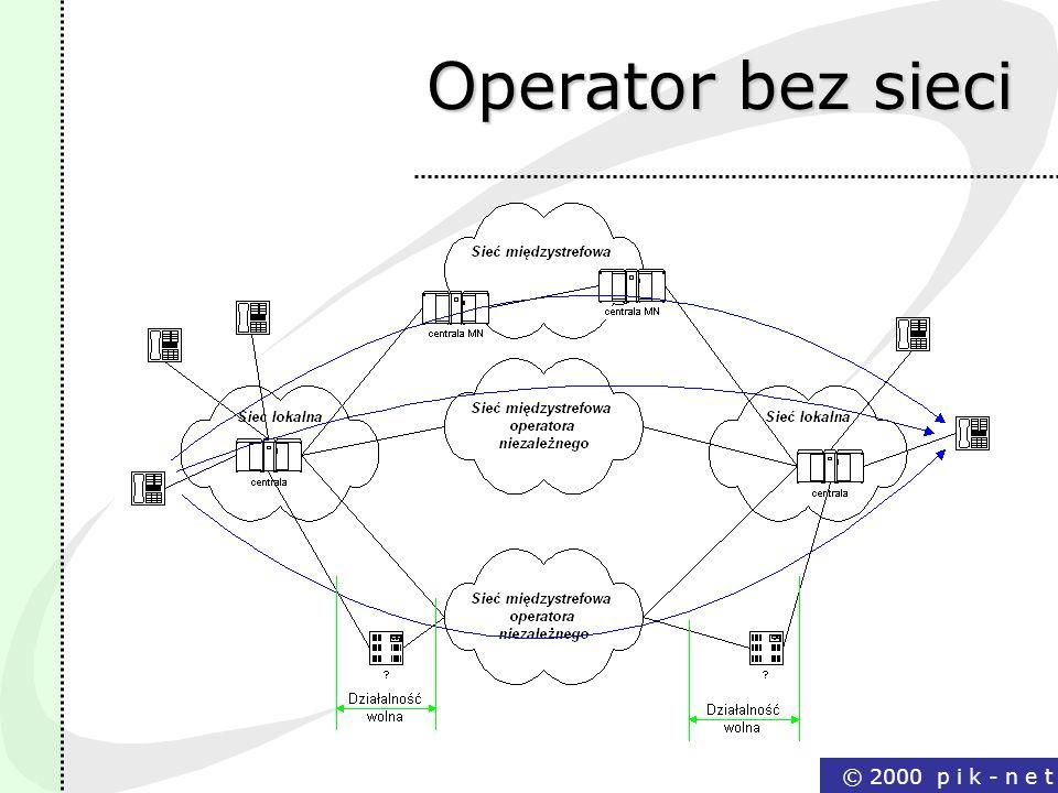 Operator bez sieci © 2000 p i k - n e t