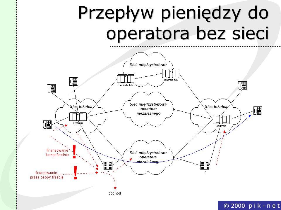 Przepływ pieniędzy do operatora bez sieci
