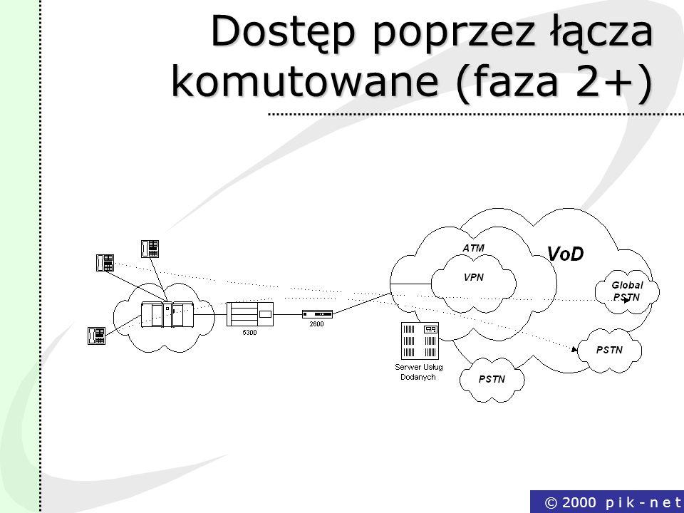 Dostęp poprzez łącza komutowane (faza 2+)