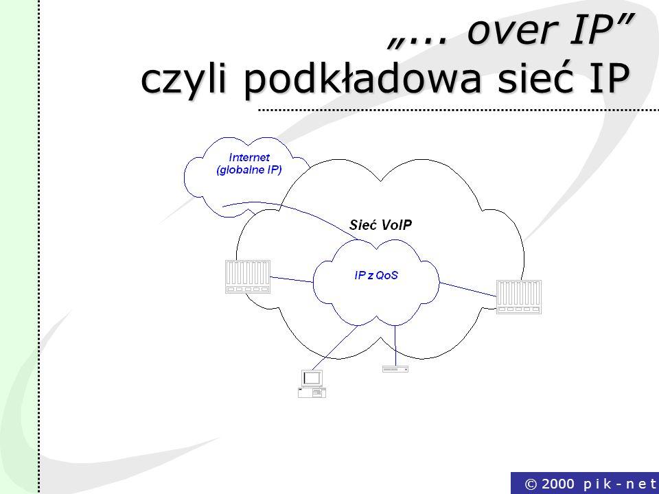 """""""... over IP czyli podkładowa sieć IP"""