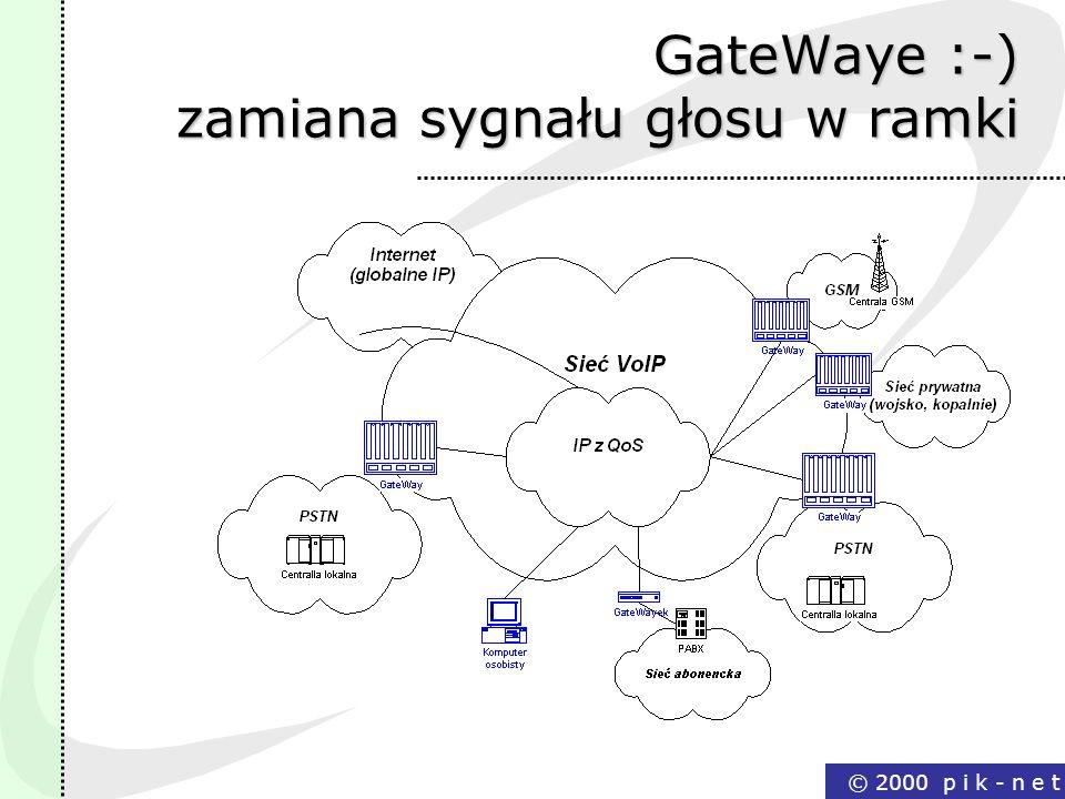 GateWaye :-) zamiana sygnału głosu w ramki