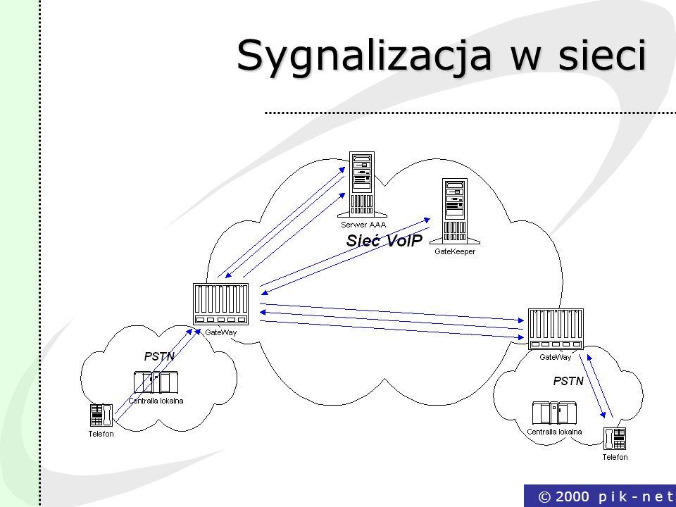 Sygnalizacja w sieci © 2000 p i k - n e t